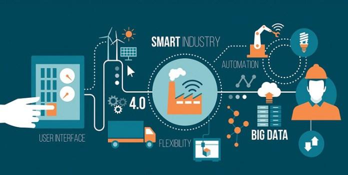 Smart-Manufacturing-Market
